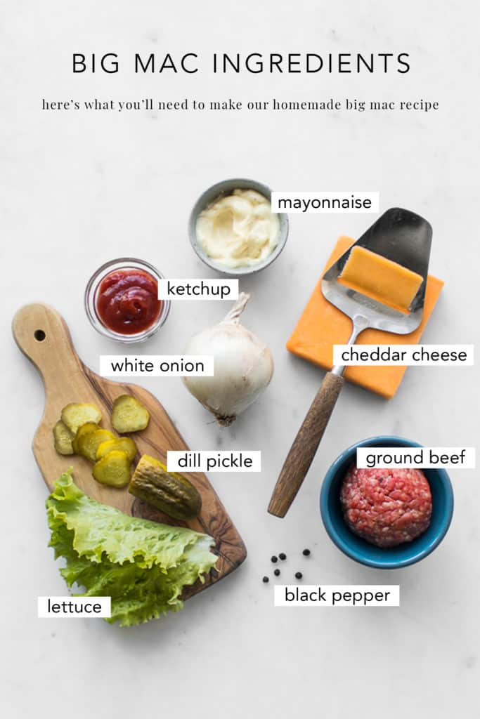 Homemade Big Mac Ingredients with Text