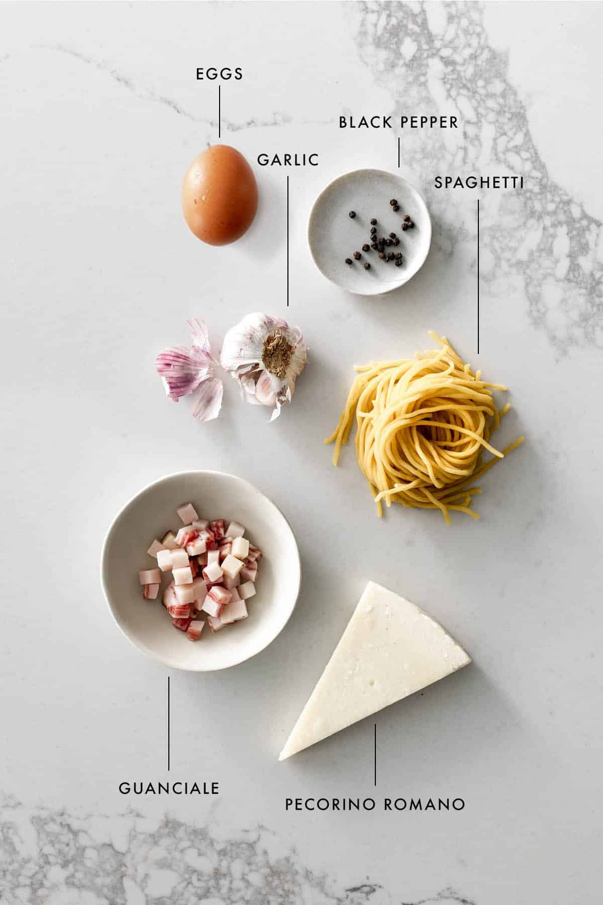 Flat Lay of Ingredients for Spaghetti Carbonara